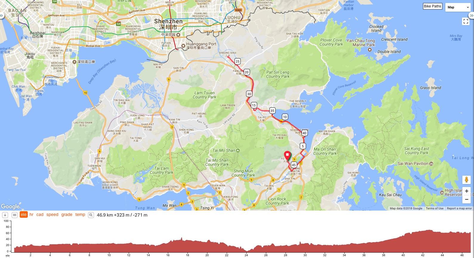 Cycling Route from FoTan to Sheung Shui