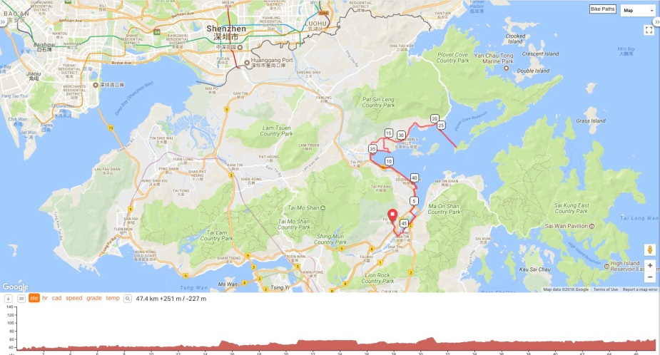 Cycling Route from Shatin to Tai Mei Tuk (Total distance - 47 Km)