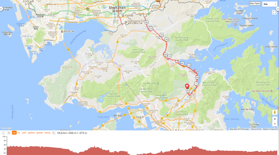 Cycling Route from FoTan to Sheung Shui
