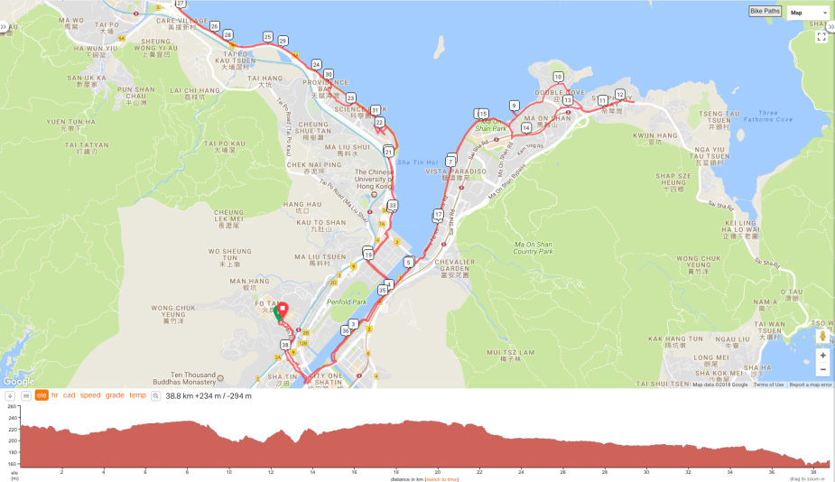 Cycling Route from FoTan to Sai Sha and Taipo