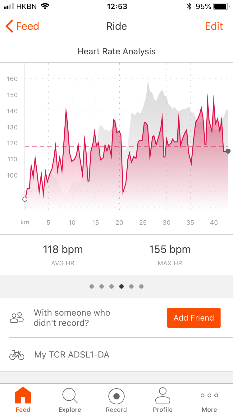 Heart Rate Measurement with Strava Paid Subscription