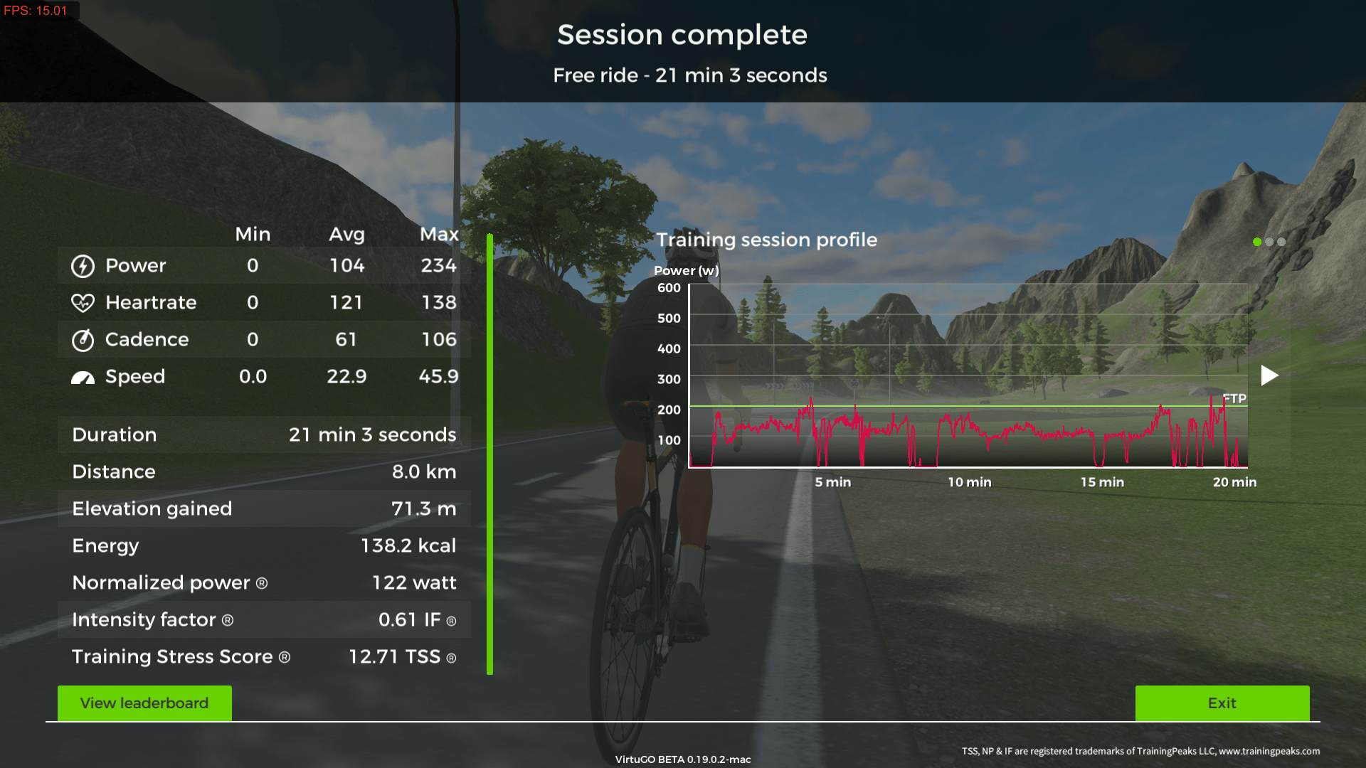 VirtuGO Beta - Free ride session completion statistics (Training Profile)