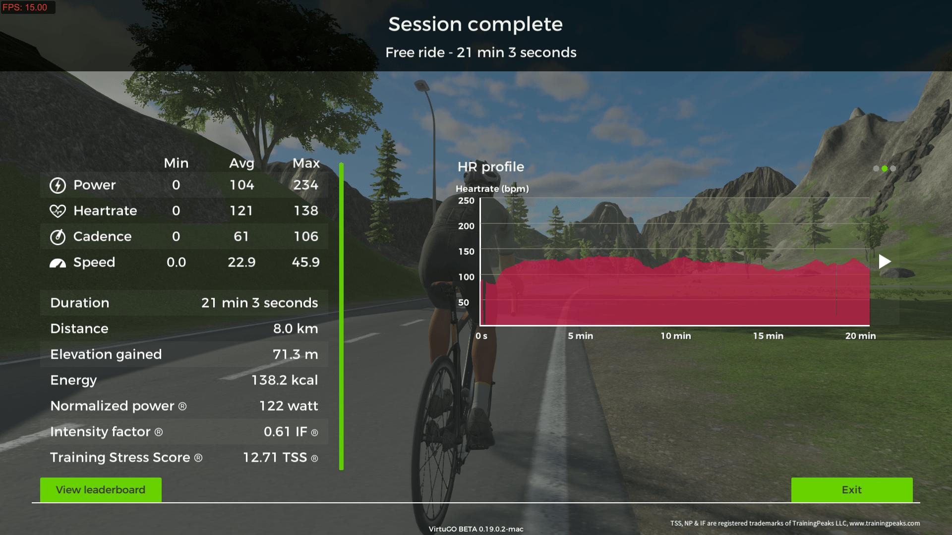 VirtuGO Beta - Free ride session completion statistics (Heart Rate Profile)