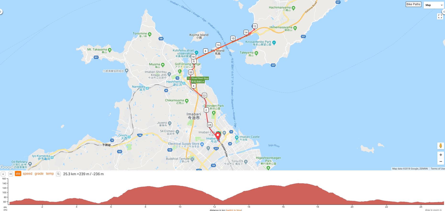 Shimanami Kaido Ride 2017 - Day 1 (Imabari / Oshima)