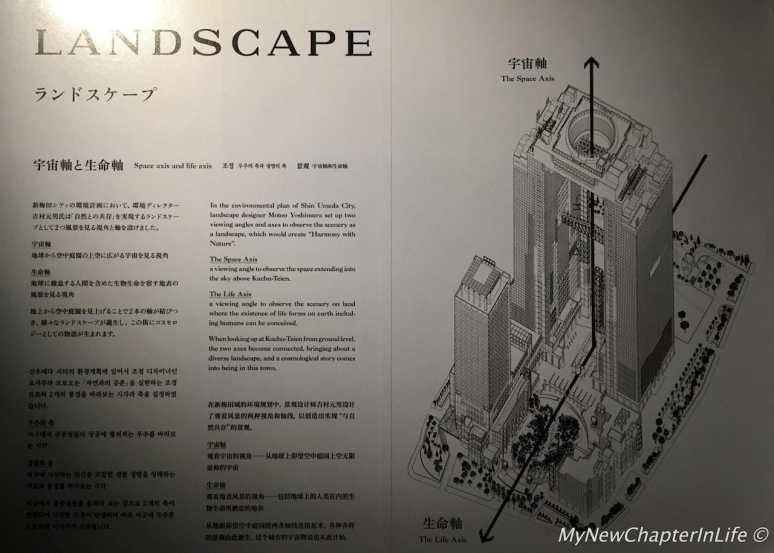 Concept of the Umeda Sky Building
