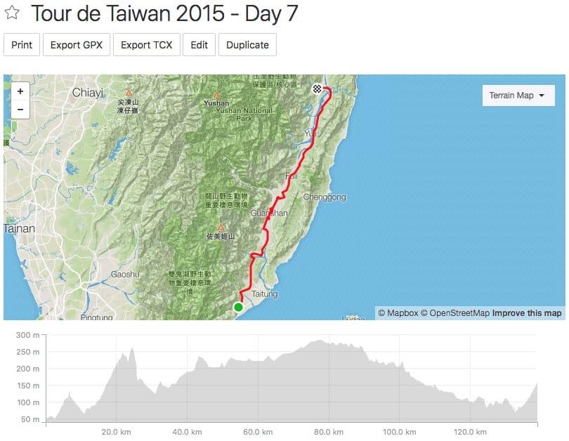 Tour de Taiwan - Day 7