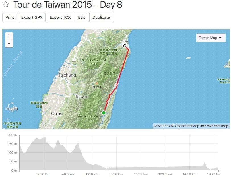 Tour de Taiwan - Day 8